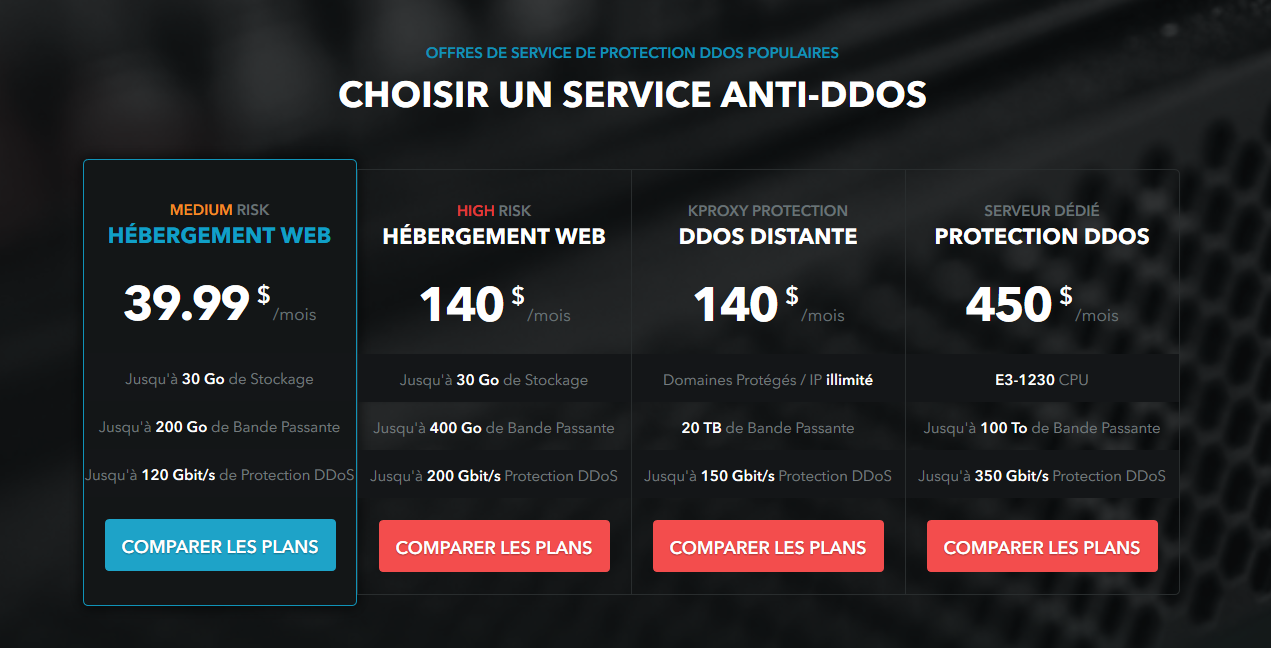 Koddos : discover the best anti DDOS protection